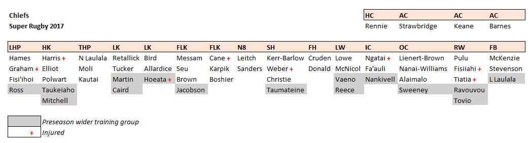 depth-chart-chiefs